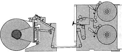 Titan, Bobst Group SR 8 Slitter Rewinder (min. 20 micrones!)